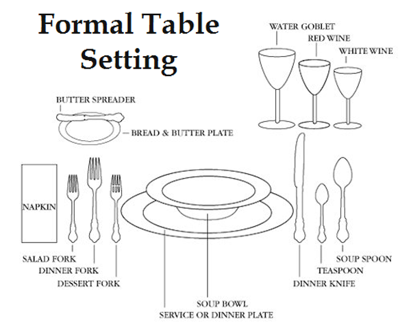 place setting diagram printable - Google Search | Theme:Restaurant ...