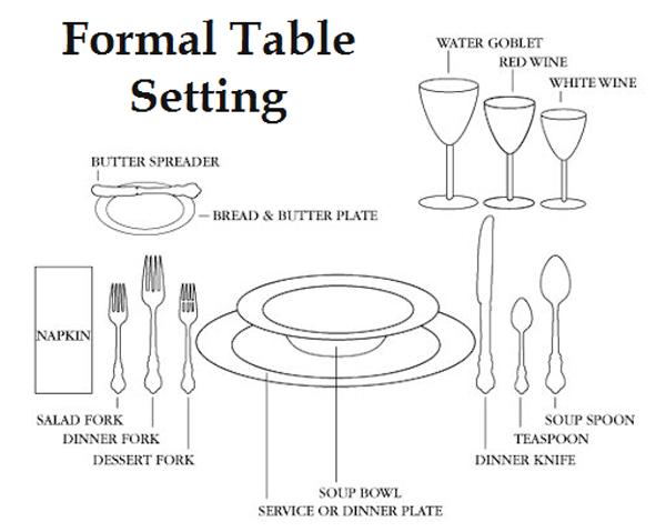 Formal Table Setting Formal Table Setting Dining Etiquette