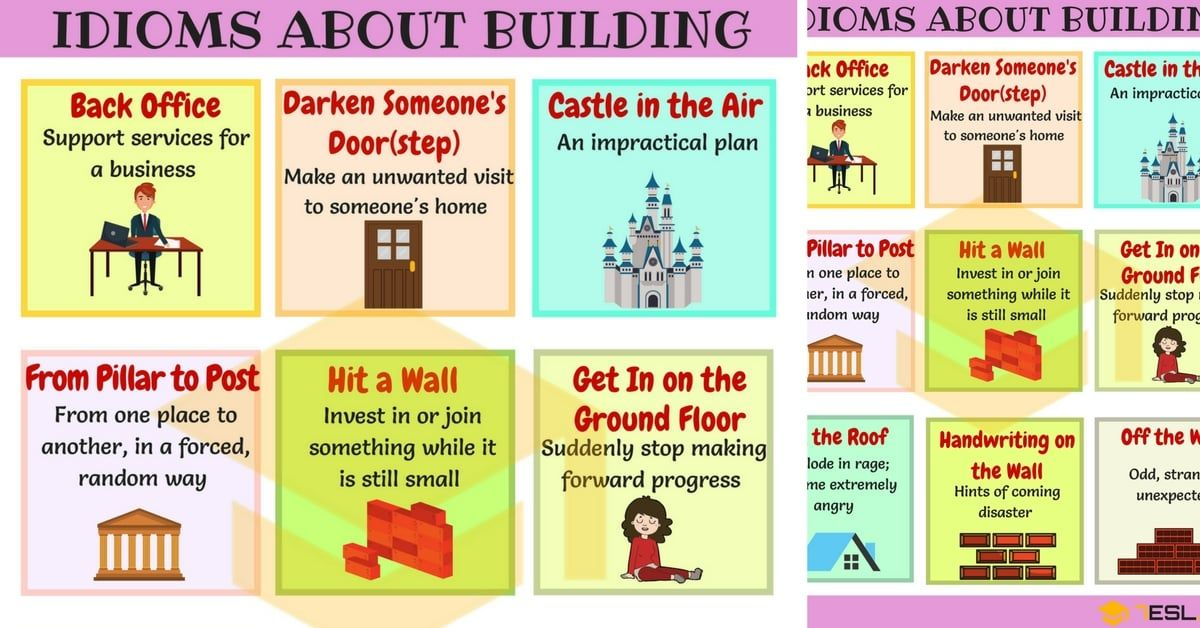 10 Useful Idioms Related To Building In English 1 Idioms Idioms And Phrases English Idioms