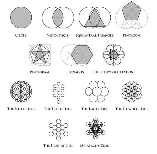 how to draw sacred geometry shapes |     of a Lost Dreamer