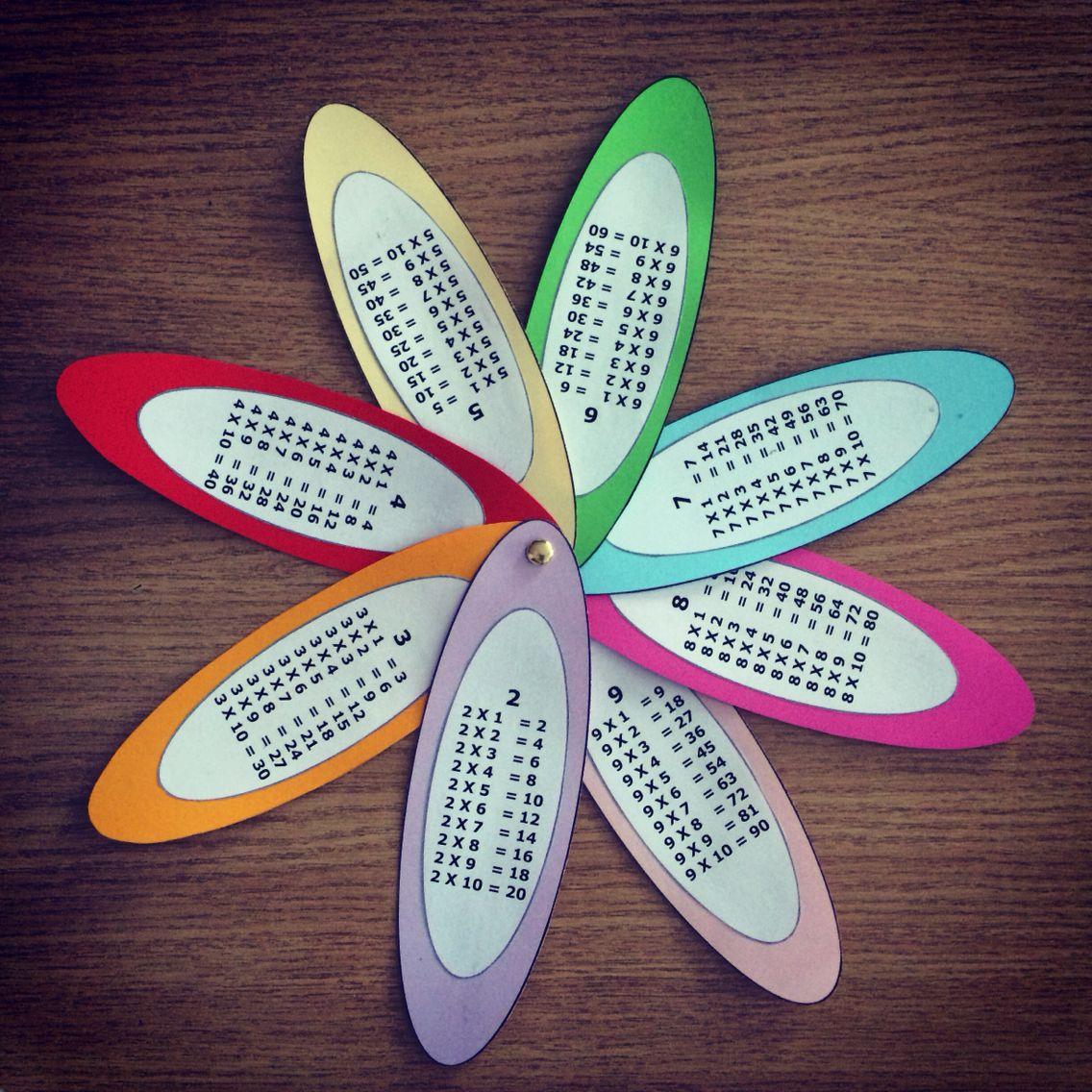 Fiore di Tabelline! | Leggiamo & Scriviamo | Pinterest ...