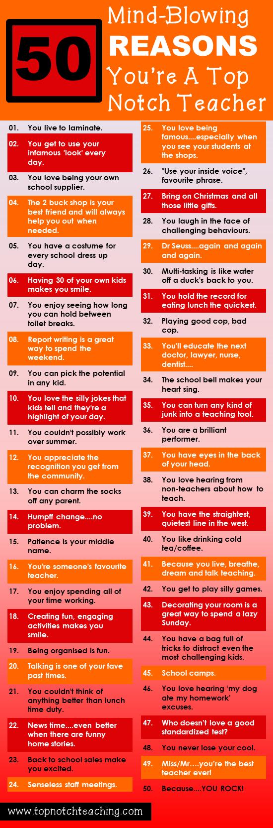 50 Mind-Blowing Reasons You're A Top Notch Teacher