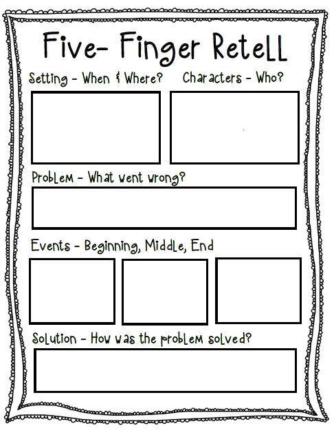 Five Finger Retell Poster Worksheet First Grade Reading 3rd Grade Reading Reading Lessons Retell worksheet first grade