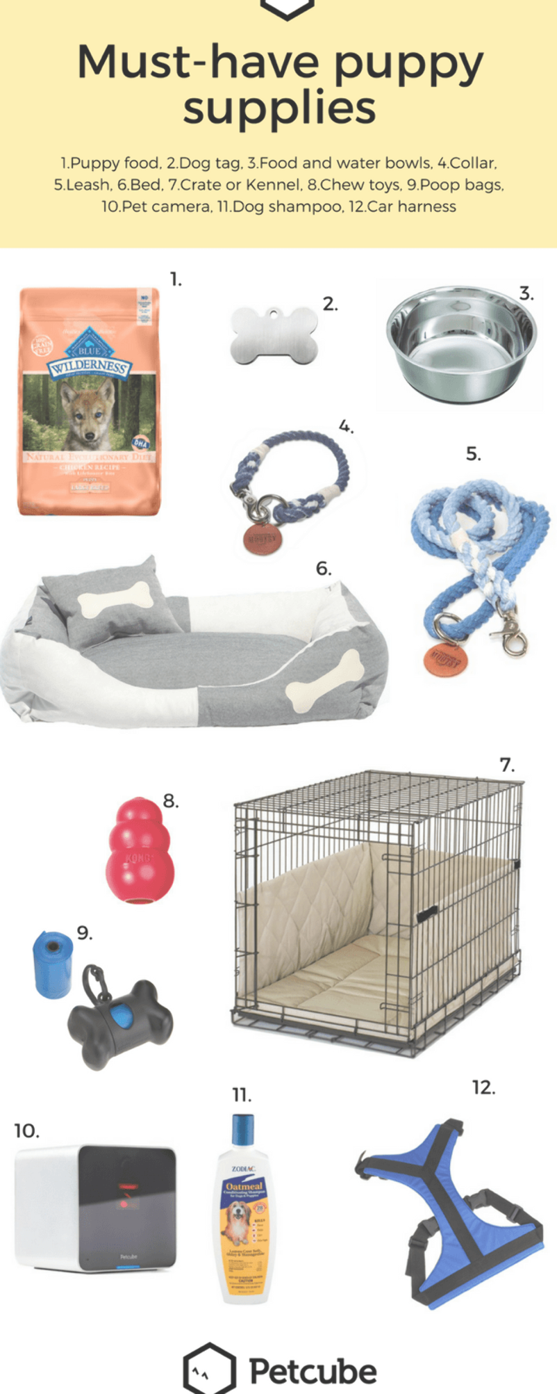 Infographic Showing 12 Must Have Puppy Supplies Puppy Supplies