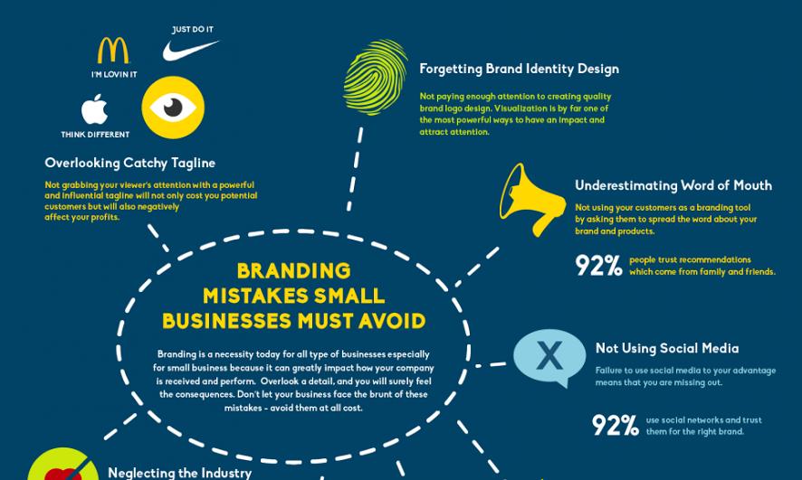 Branding mistakes small businesses must avoid