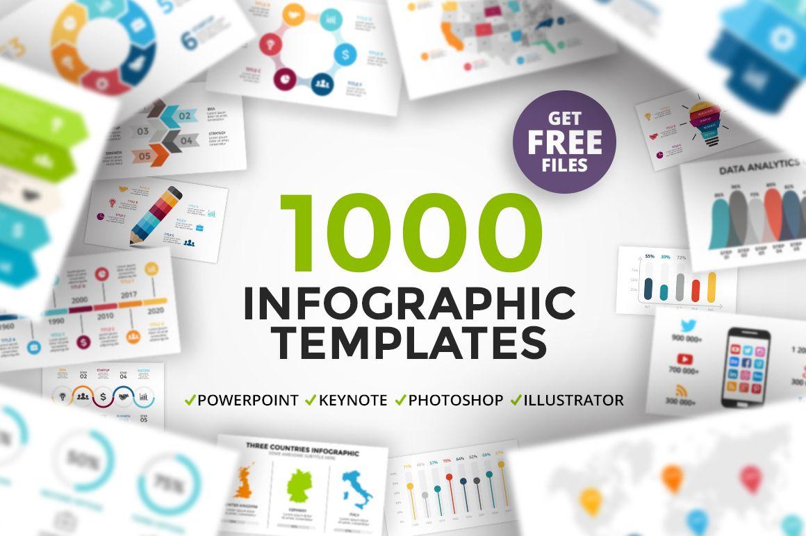 "Echa un vistazo a este proyecto @Behance:""Infographics   Powerpoint ..."