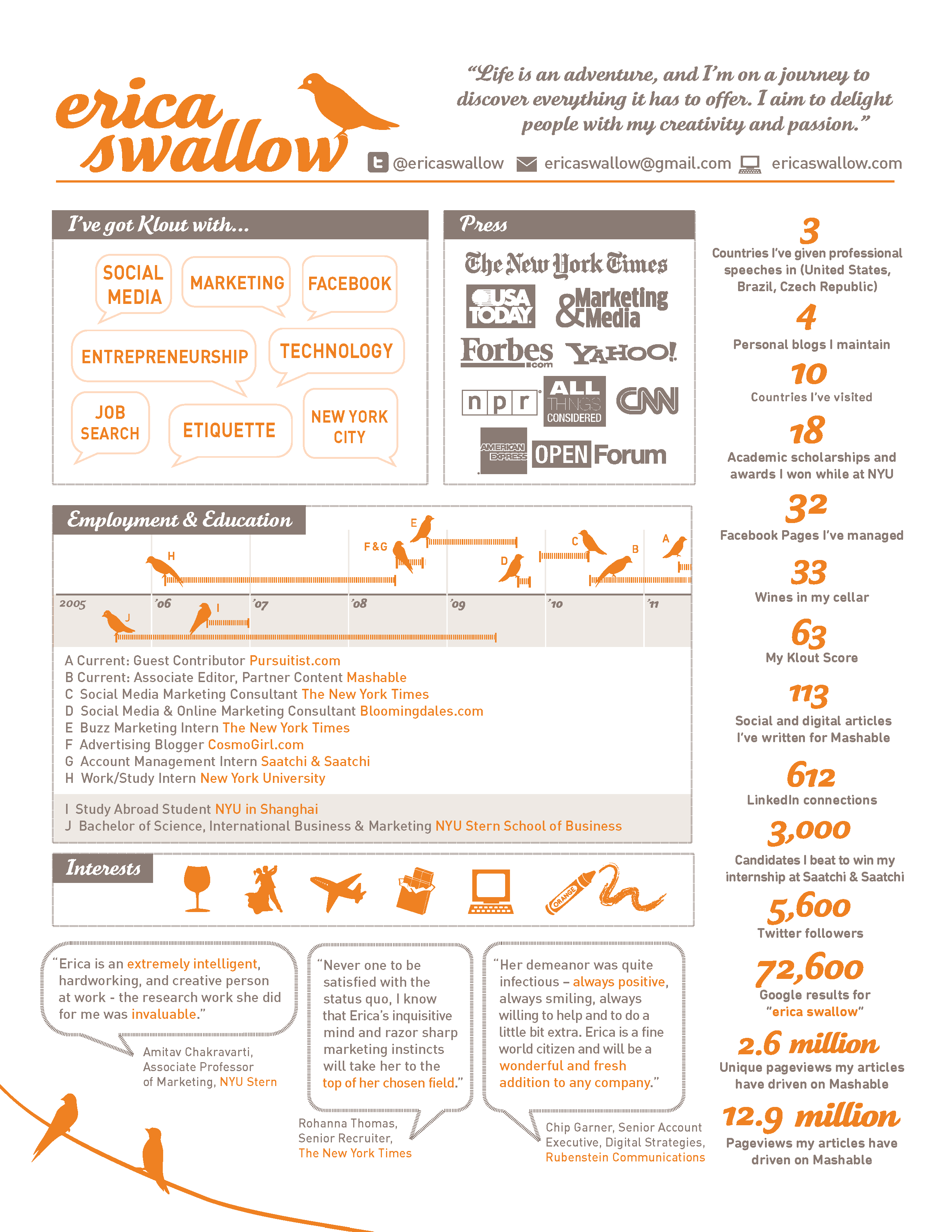 Ericaswallowsinfographicresume.png (2550×3300). example of ...