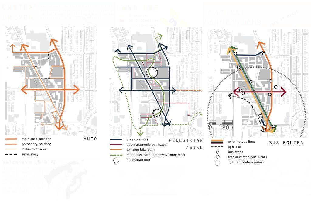 Diagram-Masterplan