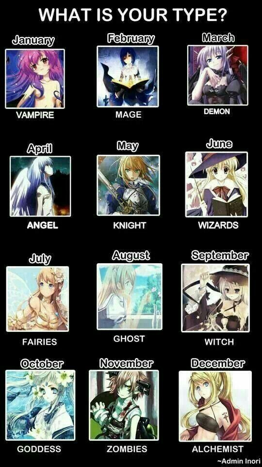 Anime Characters Born May 8 : What is your type text birthday game anime characters