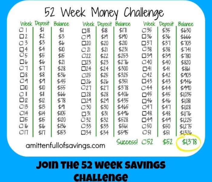 52 week 52 week challenge money save ways 52 week money challenge printable 52 week money challenge pdf