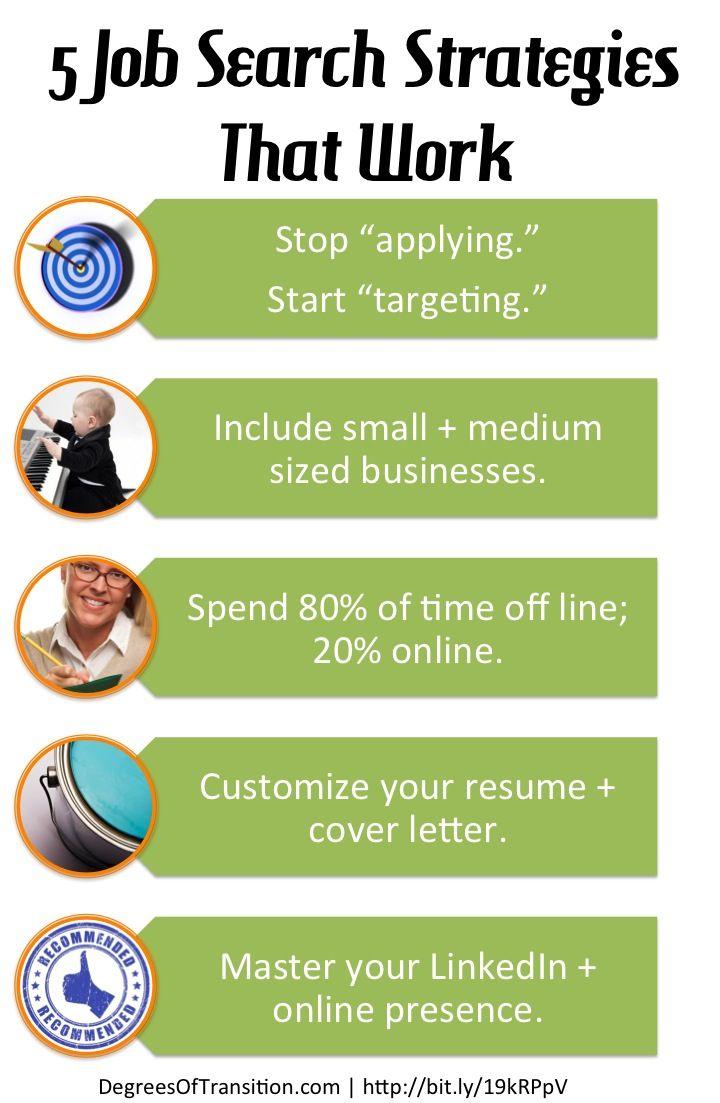 5 job search strategies that work jobsearch newgrad