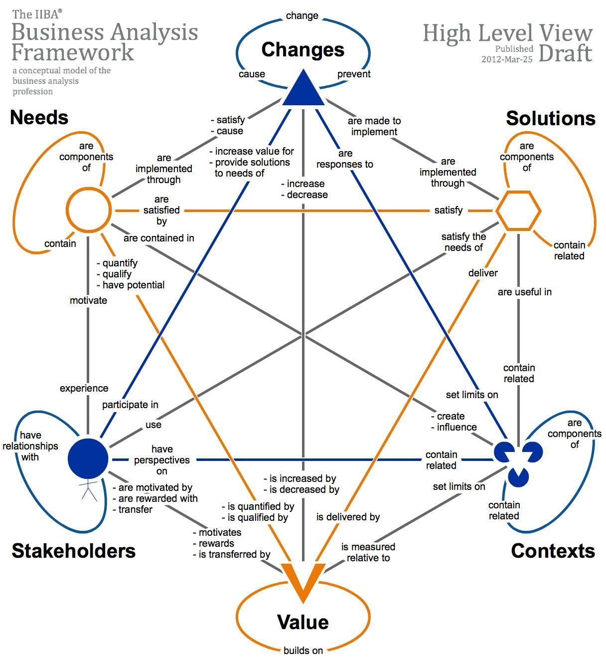 critique framework 2014-3-31 1 effective demand, endogenous money, and debt: a keynesian critique of keen and an alternative theoretical framework thomas i palley independent analyst.