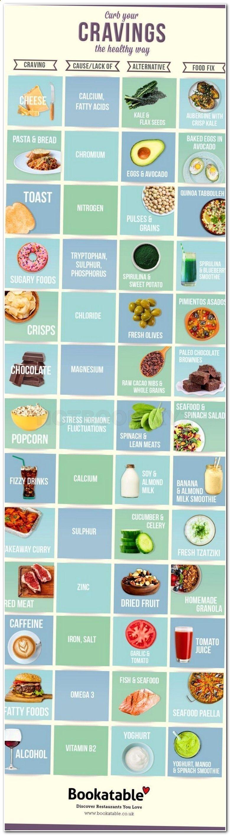 1250 diet plan on a budget