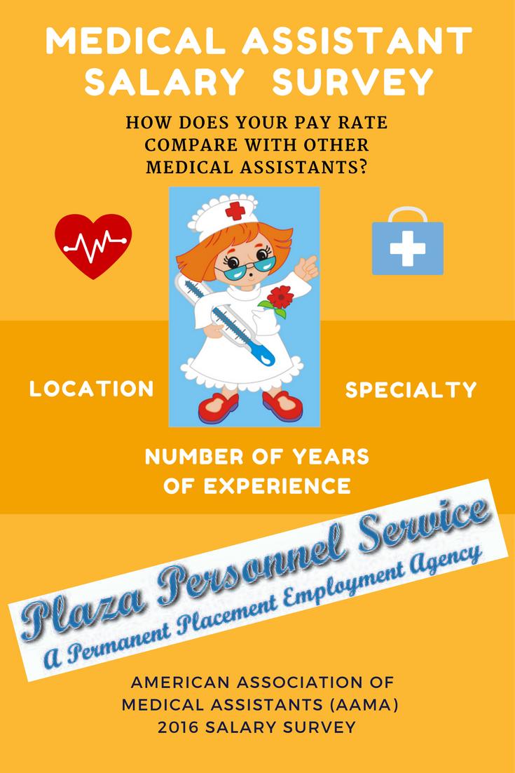 Medical Assistant Salary Survey | Medical Assistant job ...