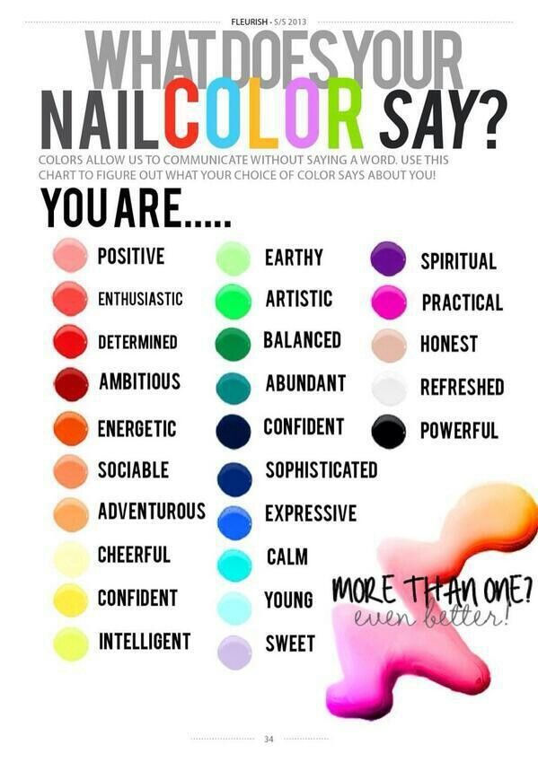 Every colour have their own meaning. | Nails | Pinterest