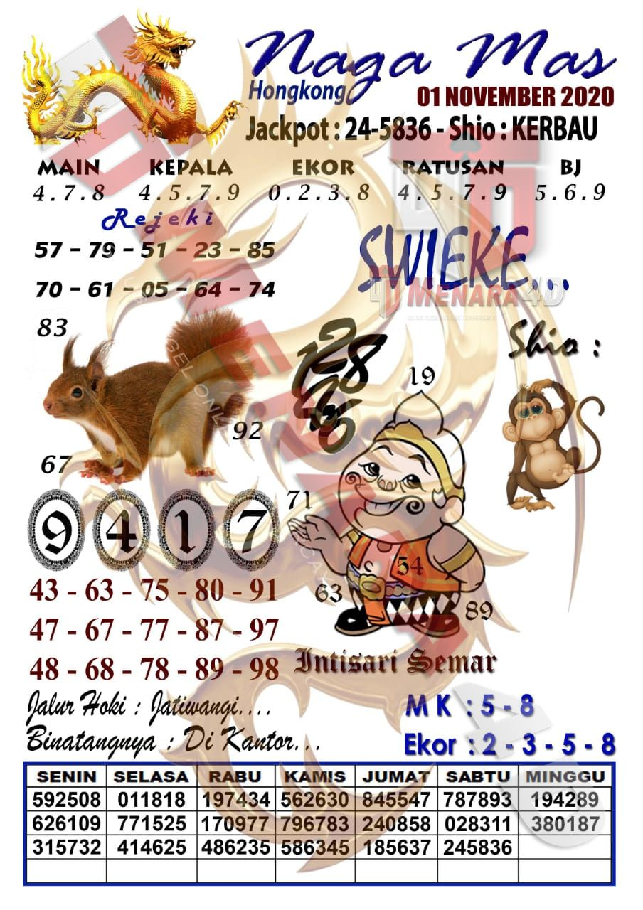 Prediksi Pencari Hoki : prediksi, pencari, Sabtu, Forum, Prediksi, Pencari