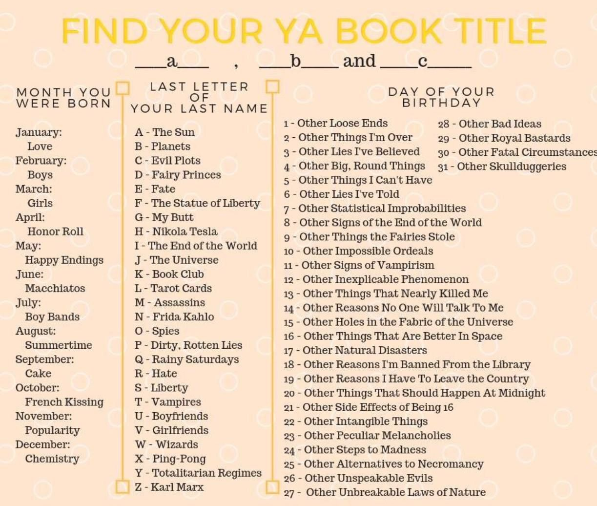 Find Your Ya Book Title Month You Were Born Last Letter Of Your Last Name And Day Of Your Birthday Daily Writing Prompts Book Writing Tips Writing A Book