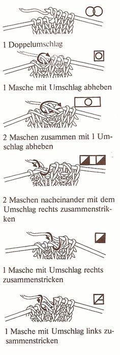 Stricken allgemein » Zeichenerklärung fürs Stricken Mehr | Nähen ...