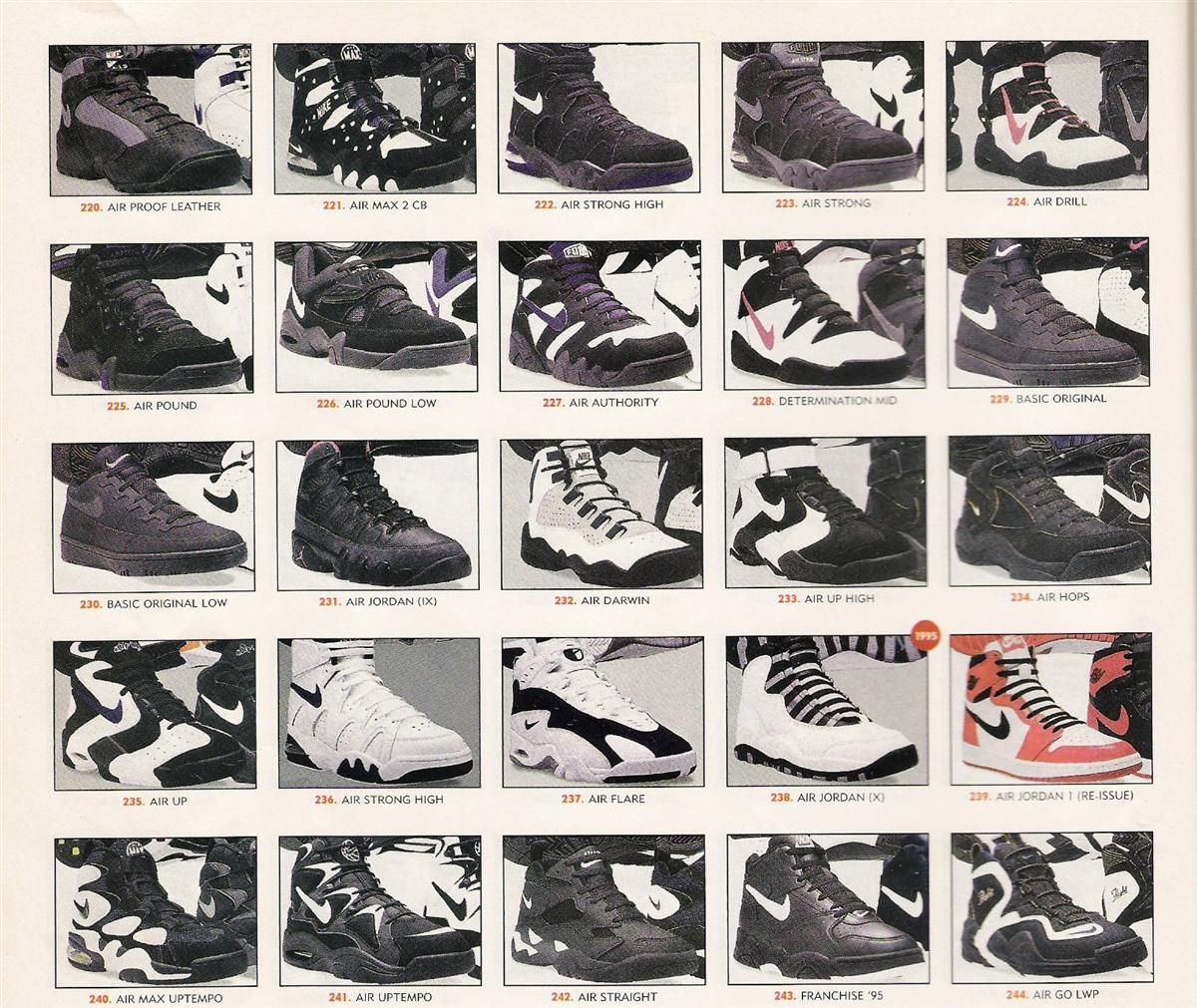 quality design f3ae8 01fb2 1994 Nike Catalog. 1994 Nike Catalog Air Max ...