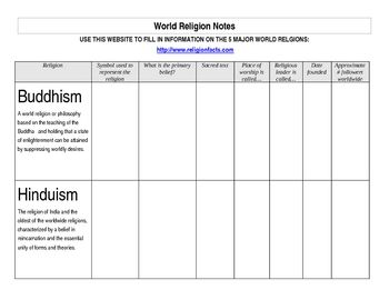 World Religions Printable Worksheets | Student Handouts