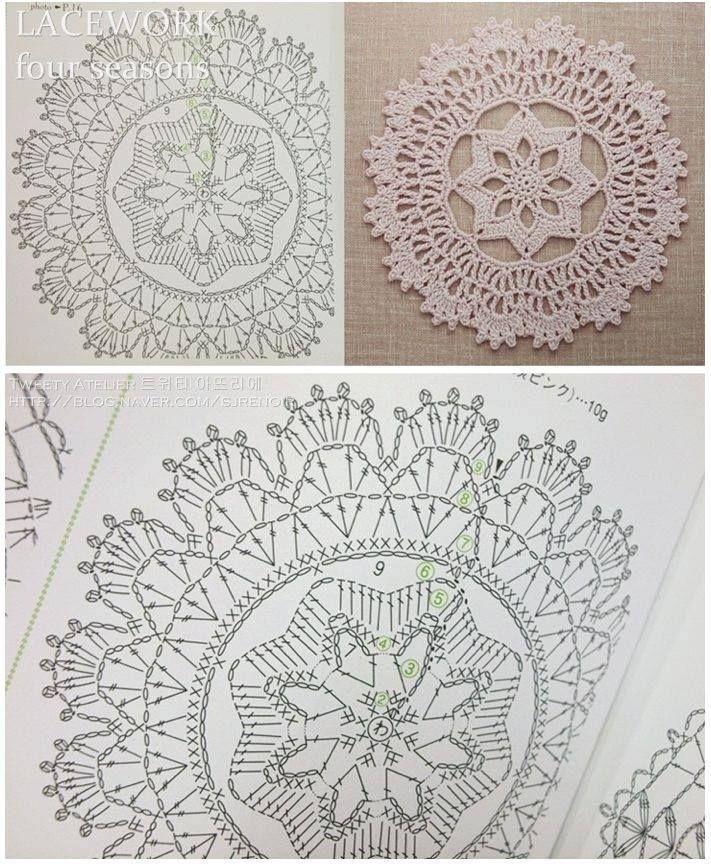 mini doily   織圖   Pinterest   Mandalas, Ganchillo y Carpeta
