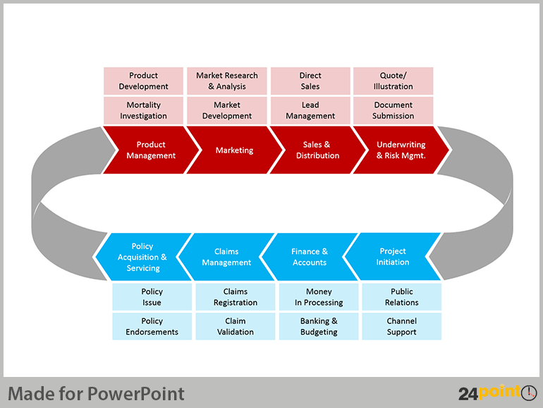 value chain analysis - delivering maximum value with least efforts, Modern powerpoint