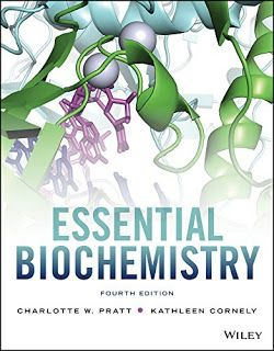 test bank and solution manual for essential biochemistry 4th edition rh pinterest com Principles of Manufacturing Processes Metal Solutions Manual Test Bank Solutions Manual