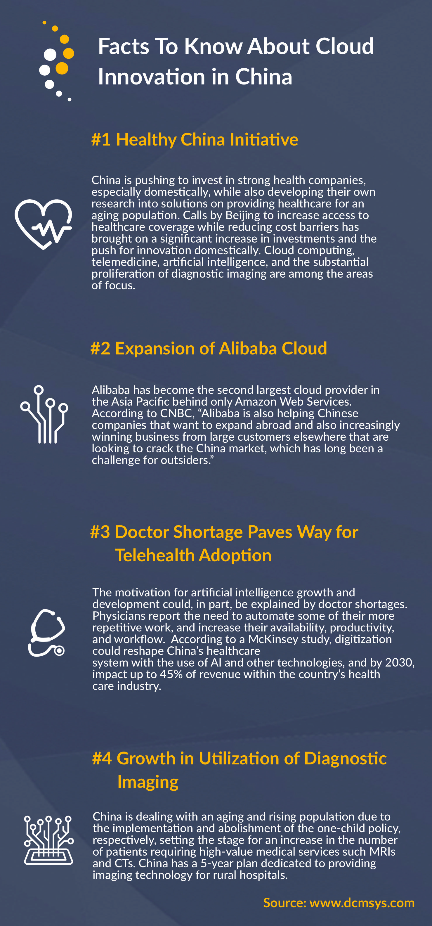 Facts To Know About Cloud Innovation In China Solutions Cloud Infrastructure Business Continuity