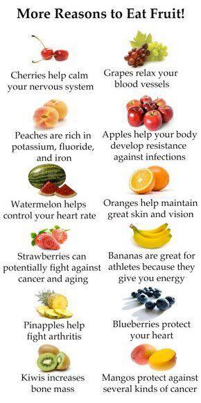 Herbal diet for weight loss in urdu photo 9