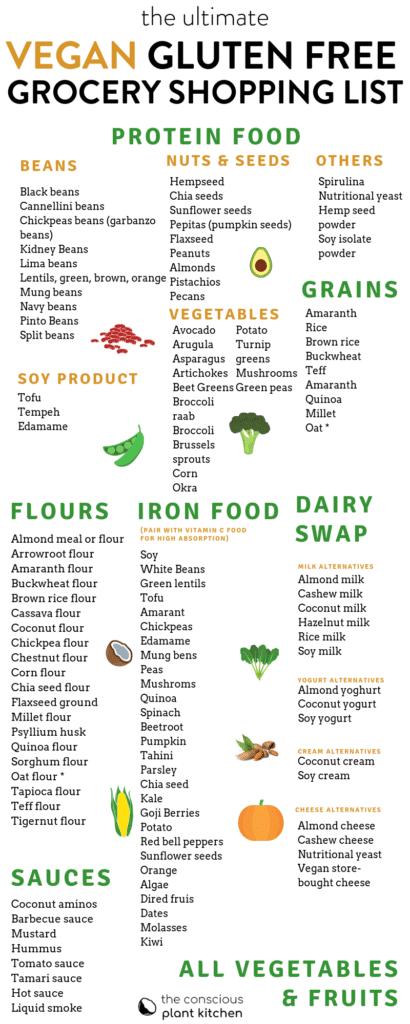 Photo of Die ultimative vegane glutenfreie Diät-Liste, um eine einfache vegane glutenfreie …
