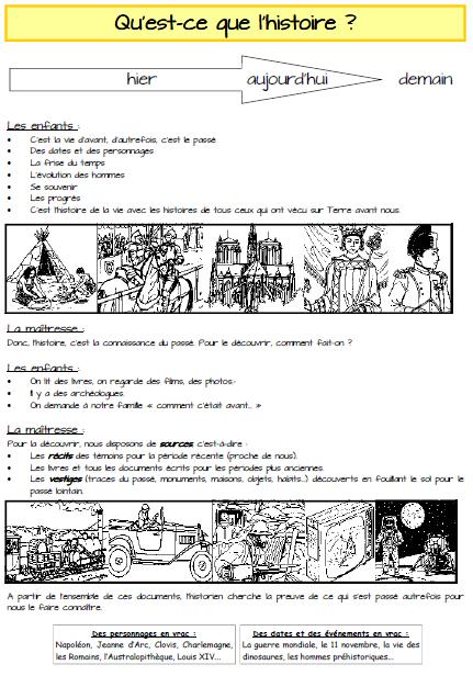 Qu Est Ce Que L Histoire : histoire, Épinglé, SCHOOL