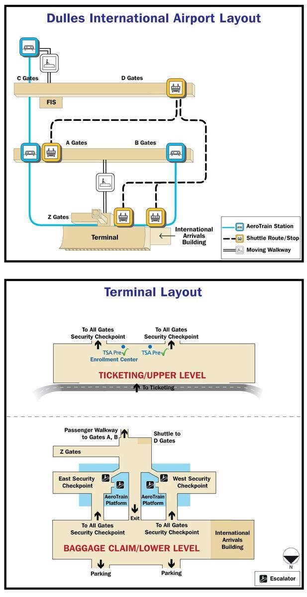 IAD Airport Map - Flight   Moving walkway, Map