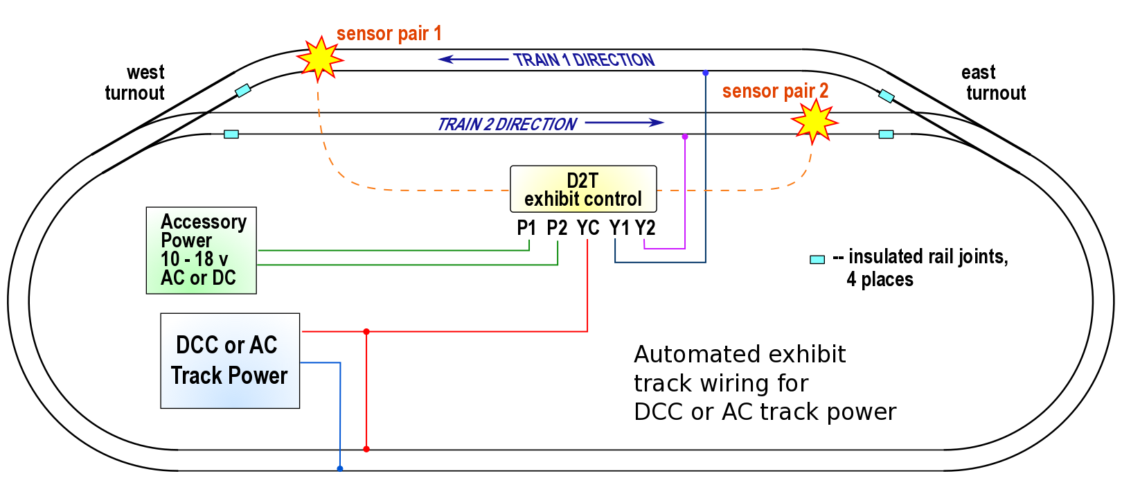 loop wiring diagram for ac or dcc layout loves Tortoise Switch Machine Wiring Diagram dcc track wiring wye