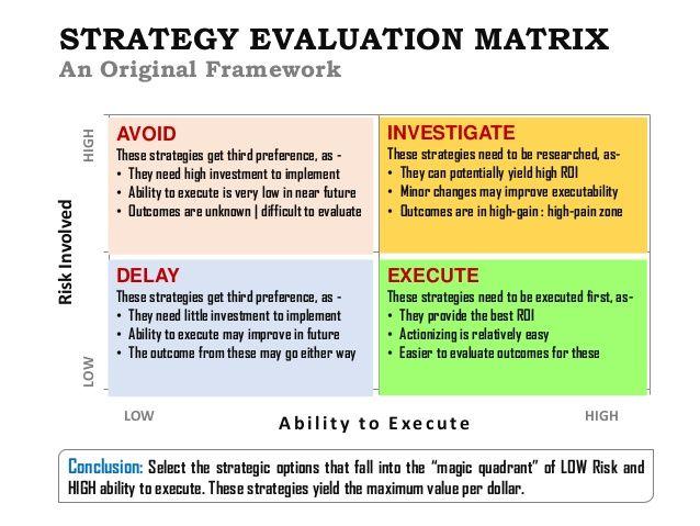 Framework for a Basic Strategic Plan Document for a Nonprofit