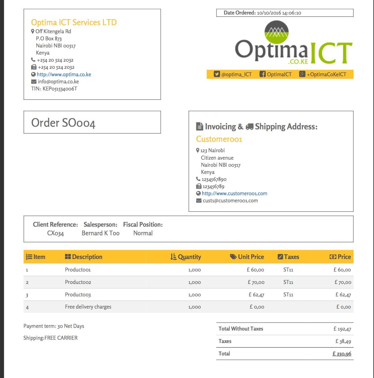 The charming Professional Report Templates Odoo Apps In