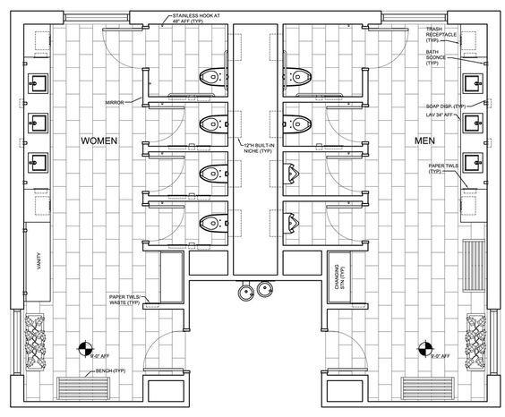 Resultado de imagem para planta baixa banheiro publico