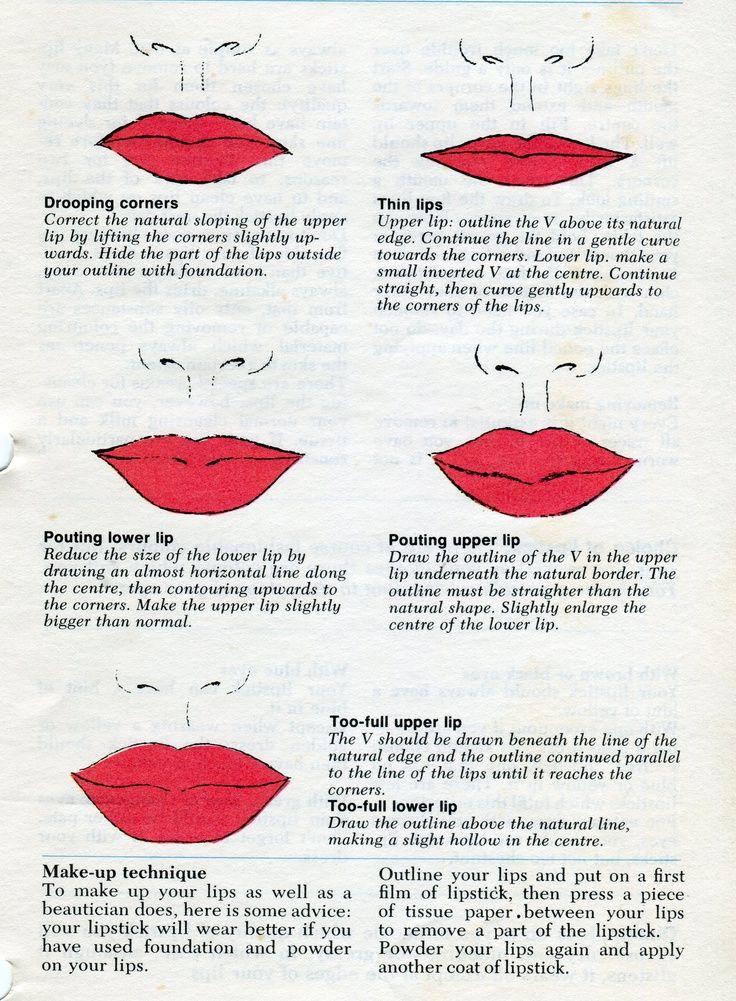 321e2f27 Lip Contour Corrections | Skincare in 2019 | Lip shapes, Lip ...