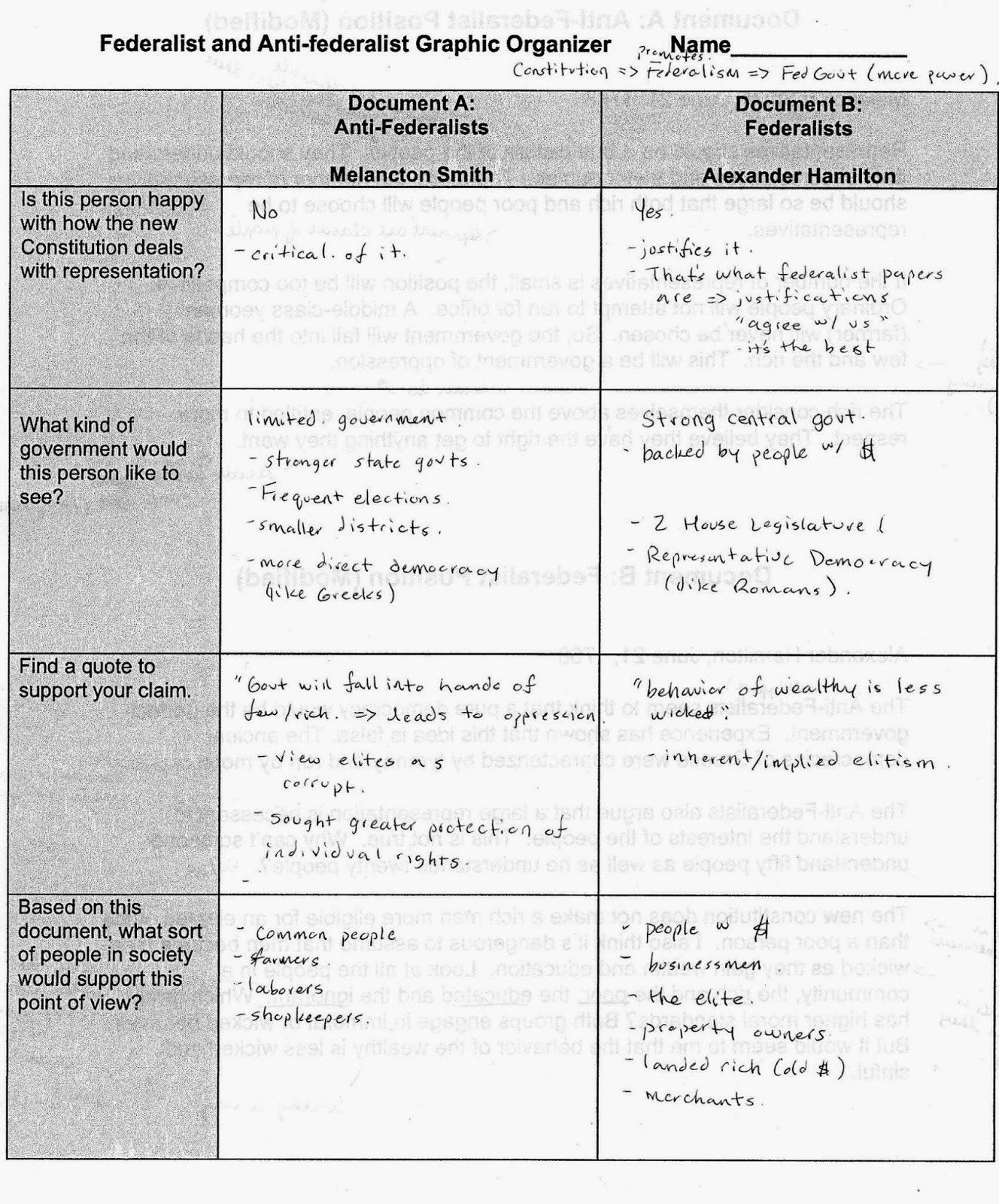 Anatomy Of The Constitution Answer Key - Home Student