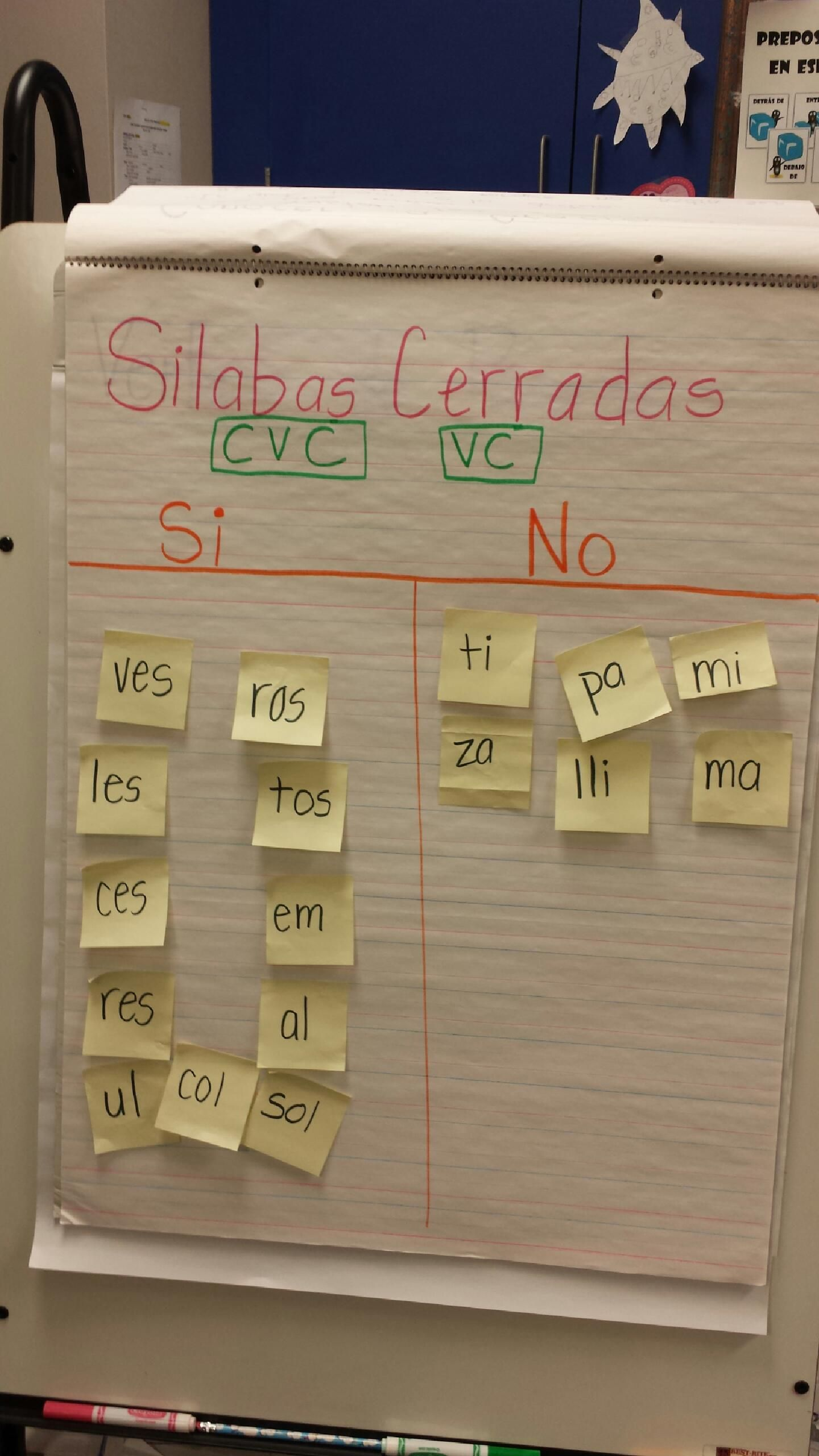 We Used This Chart To Review Silabas Cerradas Bilingual