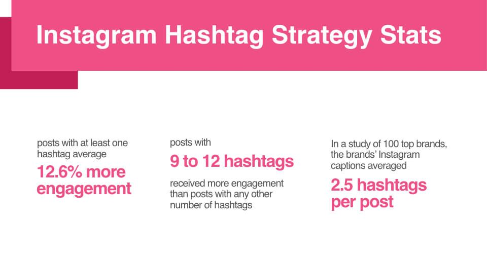 4 Ways Instagram Planner Apps Improve Your Marketing