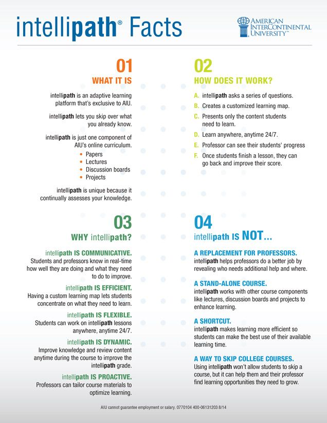 infographic  how does aiu u0026 39 s intellipath adaptive learning