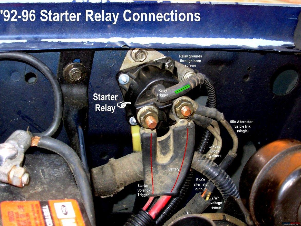Ford Starter Selenoid Wiring Diagram Bookingritzcarlton Info Trailer Wiring Diagram Wire Alternator