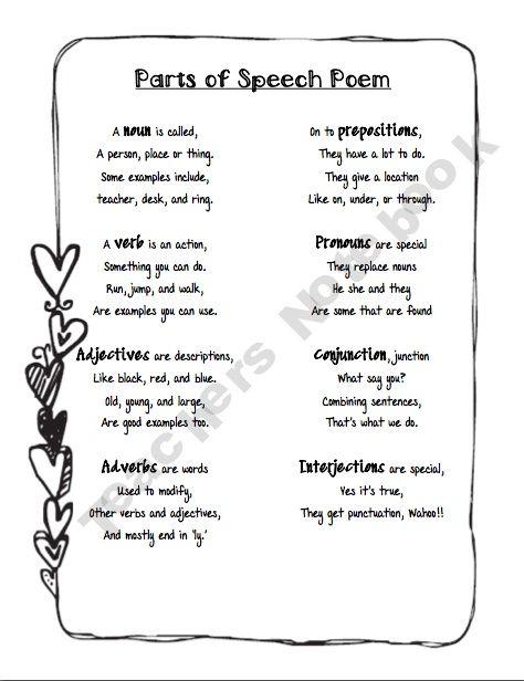 Parts of Speech Poem by mandy | Grammar | Pinterest | Poem