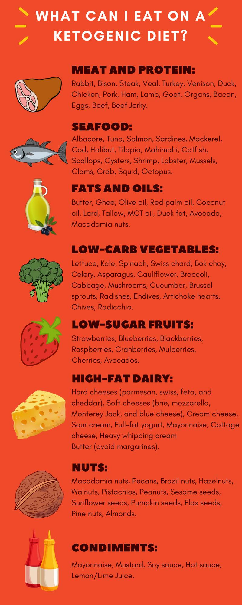 A Complete Keto Diet Guide For Beginners Keto Diet Recipes Ketogenic Diet Keto Diet Plan