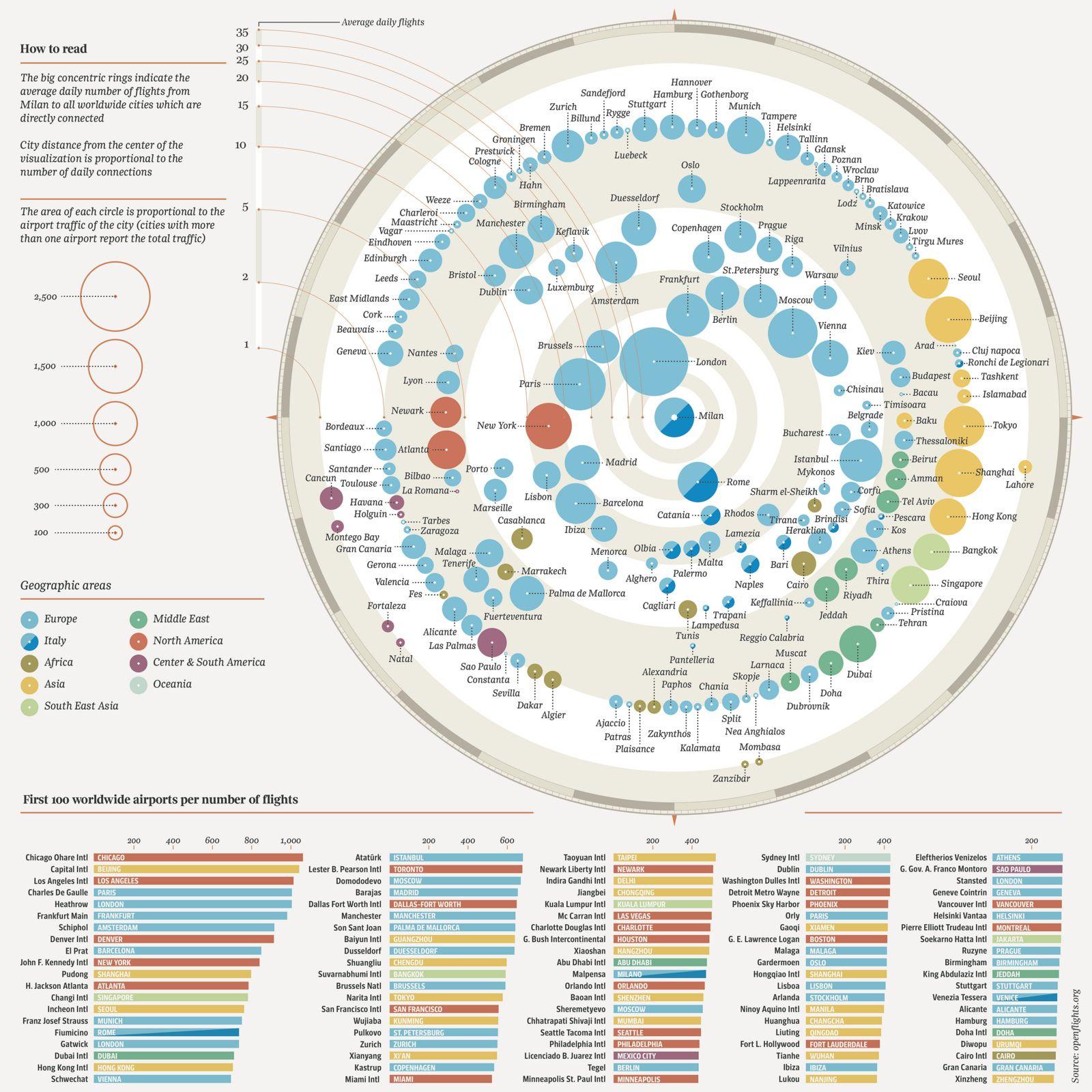Flight Map Data Visualization Design Data Visualization Information Visualization