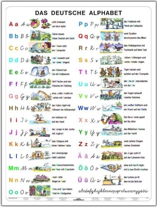 das deutsche alphabet - Recherche Google   Idées pour la ...