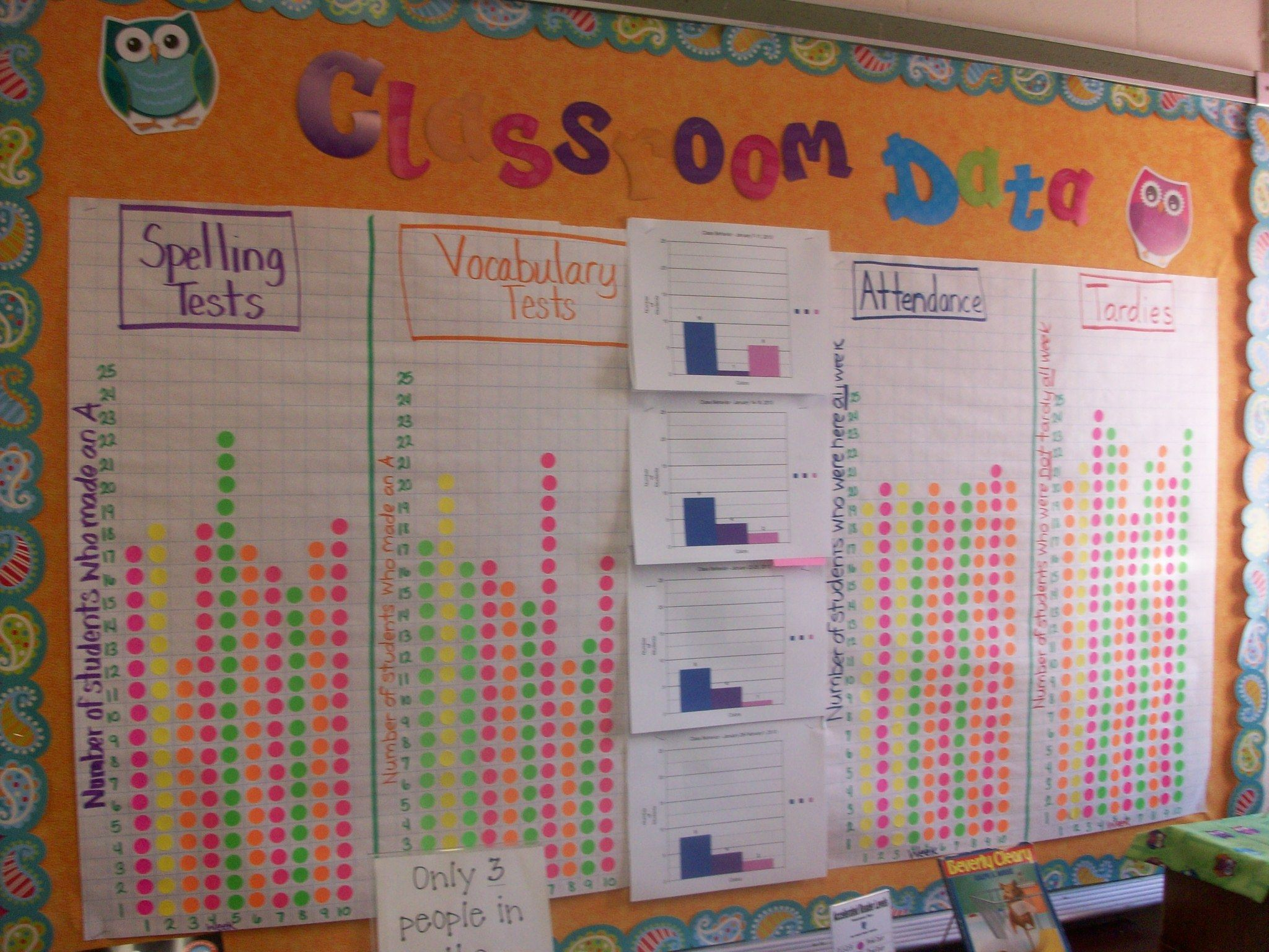 What A Colorful Data Display In A Leader In Me Classroom
