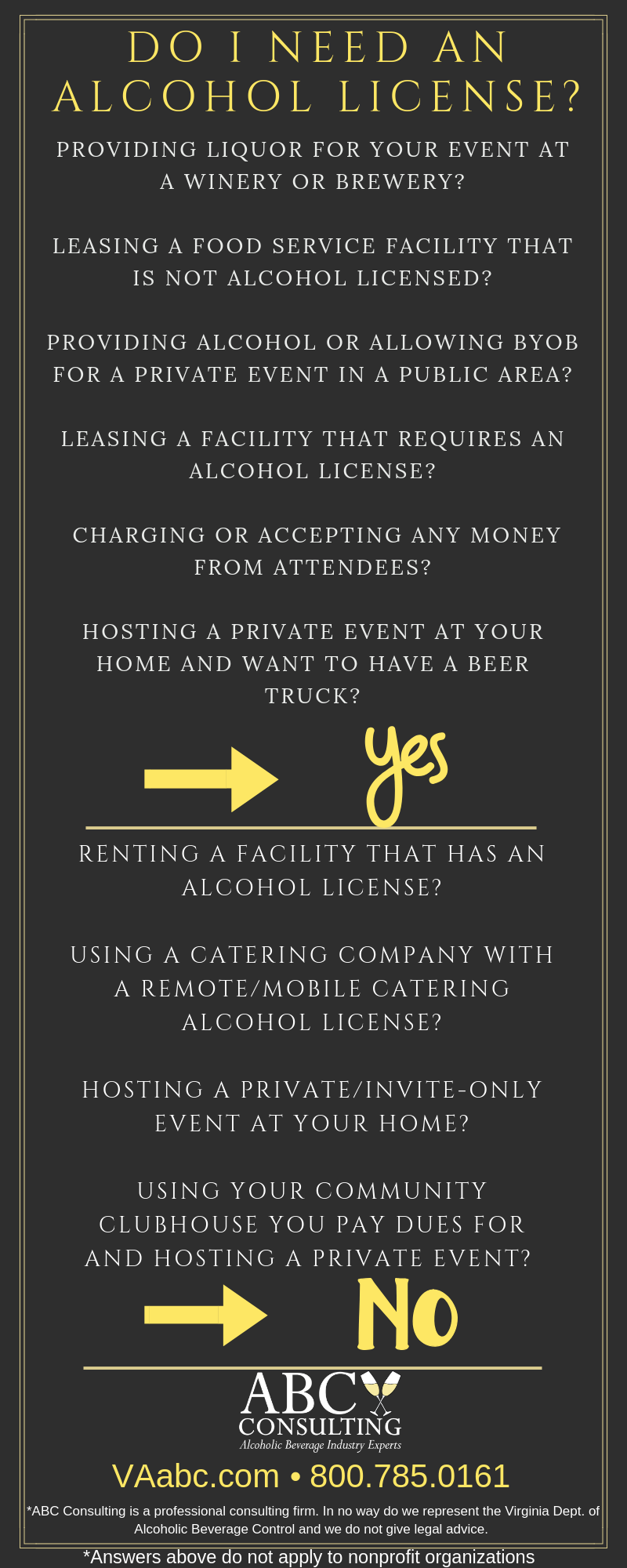 a6f8aba7fadf3821b74724c75d7a81f7 - How To Get A Liquor License For An Event
