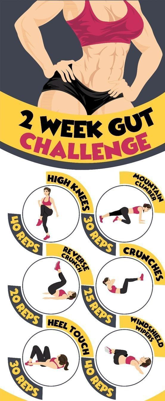 #challenge #fitness #health #week #two #gut #andTWO WEEK GUT CHALLENGE – Health and Fitness
