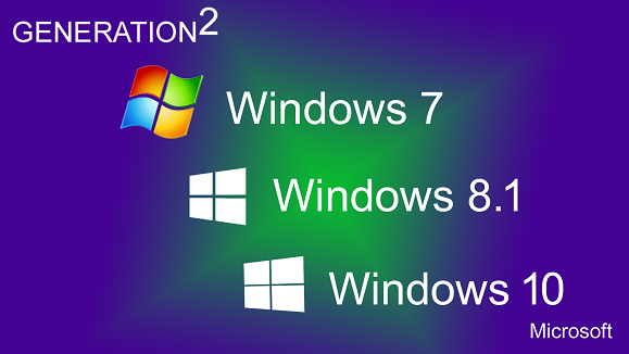 windows 7 8 10 all in one iso 2018